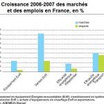 emplois-et-marches-verts-en-france-ademe2