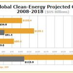 rapport-cleanedge-marche-energie-renouvelables