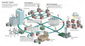 smart-grid-schema.full