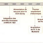 acquisition-AREVA