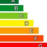 energie-efficacité