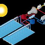solar_salt_storage