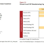 Cost and manufacturing