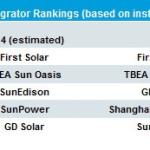 2014-08-05_Solar_EPC_Rank