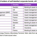 top-investisseurs