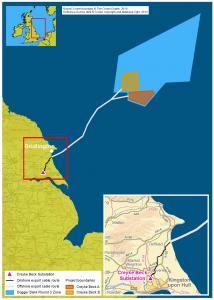 Eolien offshore