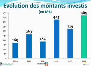 Barro 2014 montants