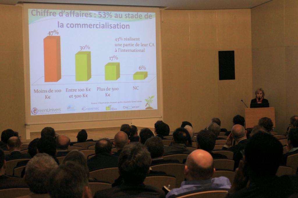 Présentation des résultats du quatrième observatoire des start-up des cleantech par Patricia Laurent