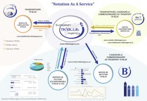 Schéma de l'offre de l'European Agency TK