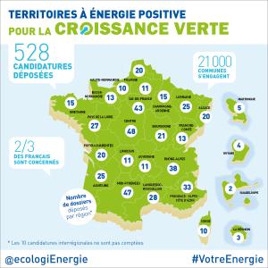 territoires à énergie positive pour la croissance verte