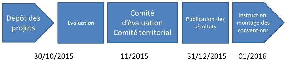 Planning TITEC 2015