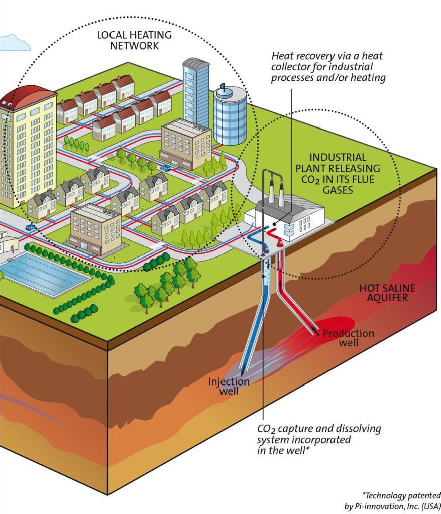 Projet CO2-Dissolved (Cliquer pour agrandir)