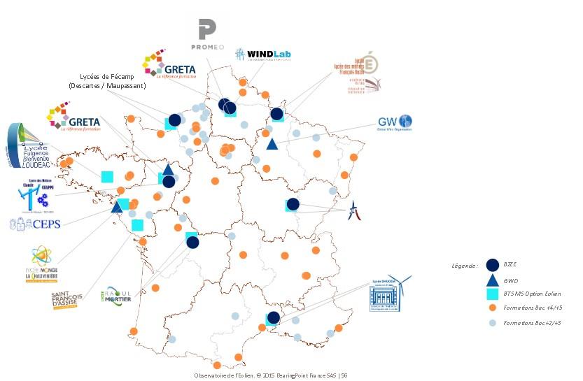 Les formations de l'éolien en France
