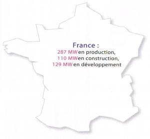 Innovent en France