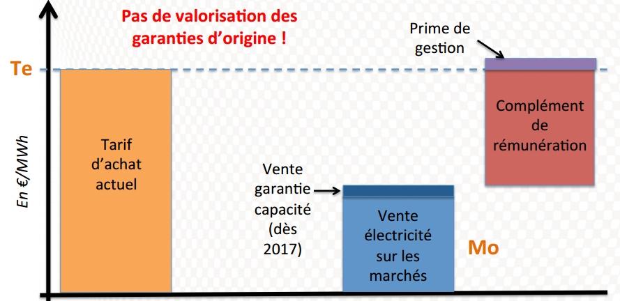 le solaire participatif menac 233 greenunivers