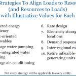 10 stratégies