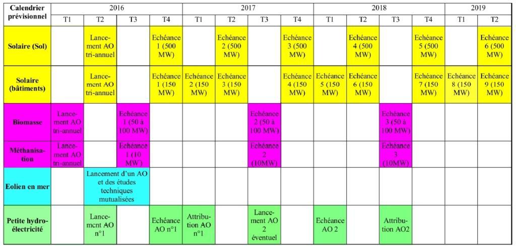 calendrier-AO-1