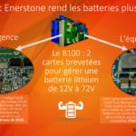 enerstone-devoile-cartes-v2.1