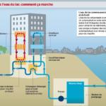La Savoie concocte un projet de géothermie lacustre inédit en France