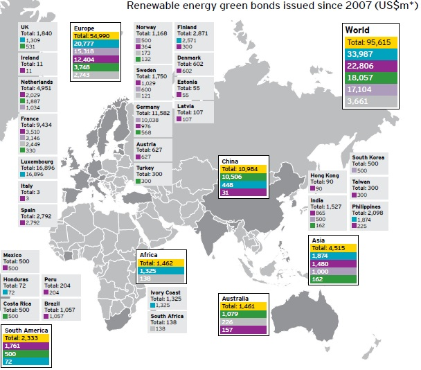 (Source: Environmental Finance, Green Bond Database (environmental-finance.com) / RECAI