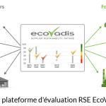 ecovadisillustration_web2_fr