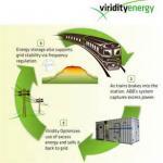 Stockage : pourquoi Ormat Technologies rachète Viridity Energy