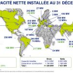 EDF EN CAP INSTALLEE
