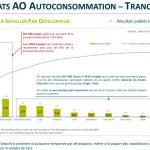 AO autoconsommation : les sites industriels sont les grands gagnants [Finergreen]