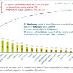 AO PV sur bâtiments : Urbasolar et Reden Solar (ex. Fonroche) grands vainqueurs [Finergreen]