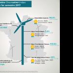 Infographie Greensolver- S1 2017_FR V3