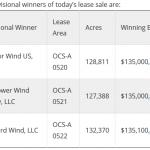 winners massachusetts