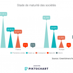 start-up-5c- secteurs