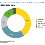 FireShot Capture 025 – – www.statistiques.developpement-durable.gouv.fr