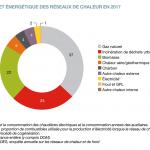 FireShot Capture 026 – – www.statistiques.developpement-durable.gouv.fr