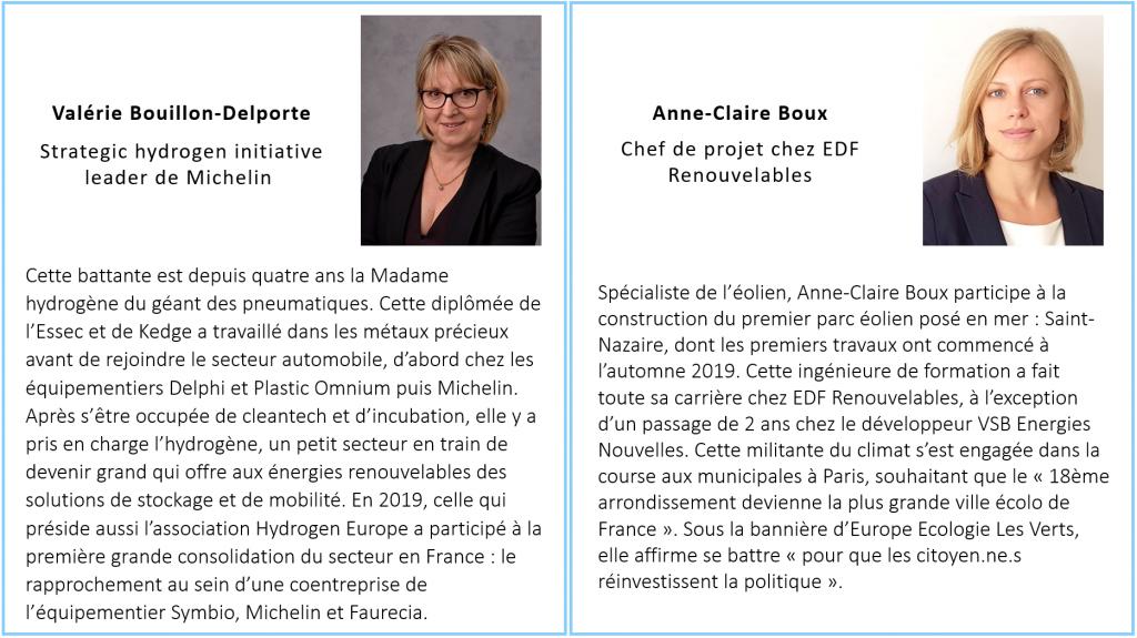 Valérie Bouillon-Delporte & Anne-Claire Boux