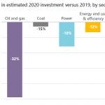 invest 2020 NRJ AIE
