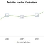 Evolution-deals-cleantech-FR-14_20